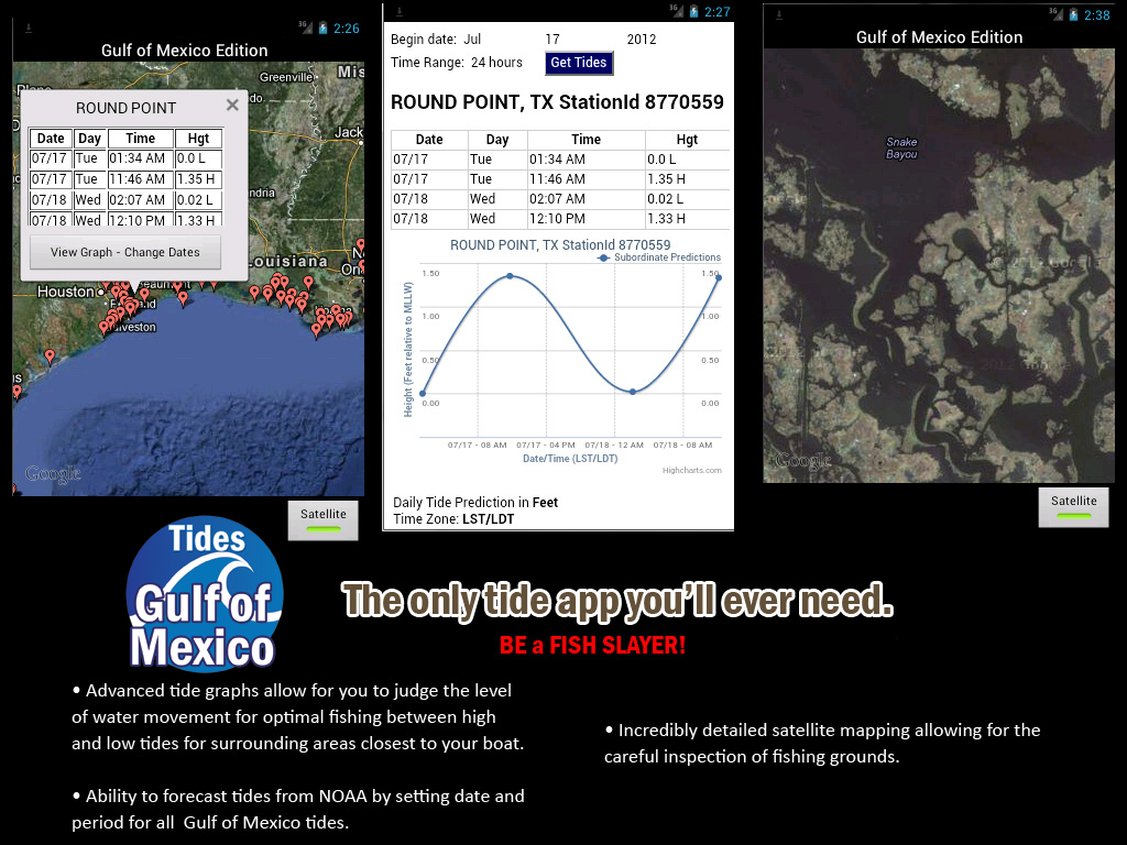 Gulf of mexico tide tables tide tables play a major role in almost every aspect of fishing in the gulf of mexico having accurate information for texas tides lousiana tides nvjuhfo Gallery