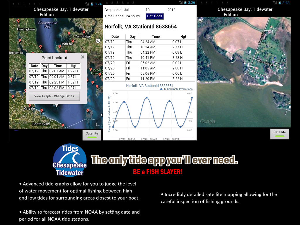 Chesapeake eastern shore tidewater tide tables 7 nvjuhfo Gallery