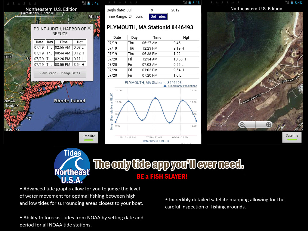 Northeast tide tables click to enlarge geenschuldenfo Choice Image